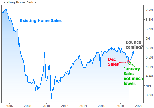 Why The Housing Market Cares About The Fed • Vista Loans